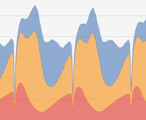 EVE Online — Разработчики попытаются отменить ежедневную перезагрузку серверов