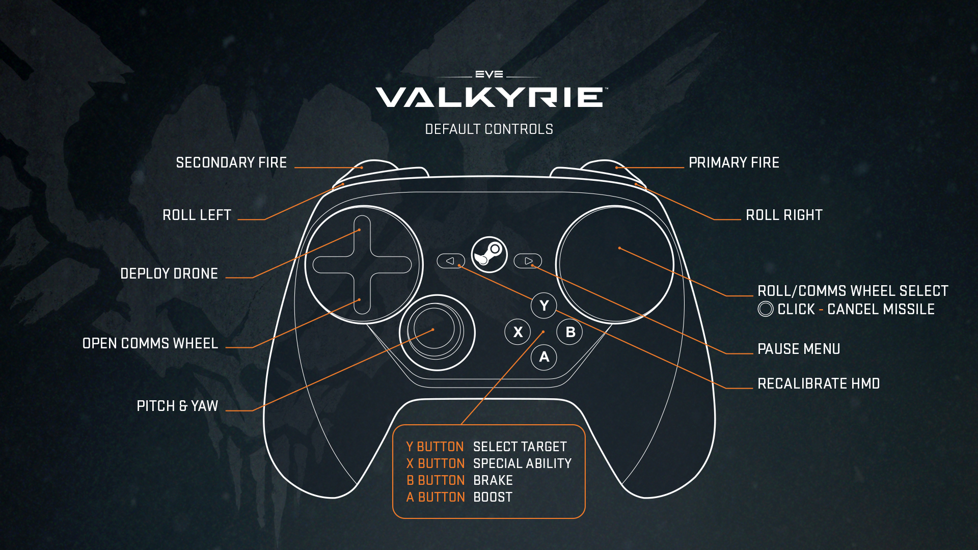 Full Steam Ahead - EVE: Valkyrie - Warzone