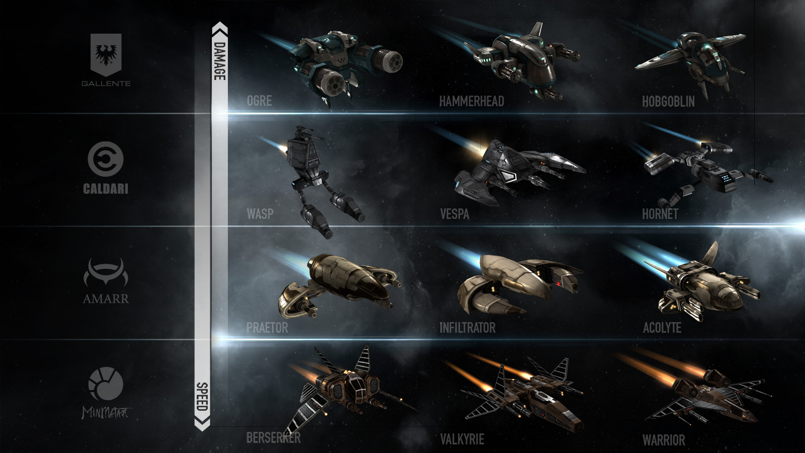 eve online drone ships with New Drone Modules And Skill Updates on Eve Online Rubicon Features New Ships Deployable Structures And More as well New Drone Modules And Skill Updates in addition Vanguard Variants By Gurmukh Bhasin likewise Reworking Capital Ships And Thus It Begins further 5 Spaceships  ing Soontm To A Sci Fi Universe Near You.